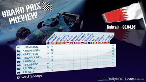 F1 GPP Bahrain
