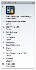 Deli de Luca CatchTheEye Top 4 apps