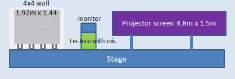 megapixel_stage