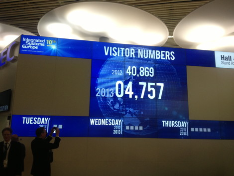 tuesday morning visitor numbers