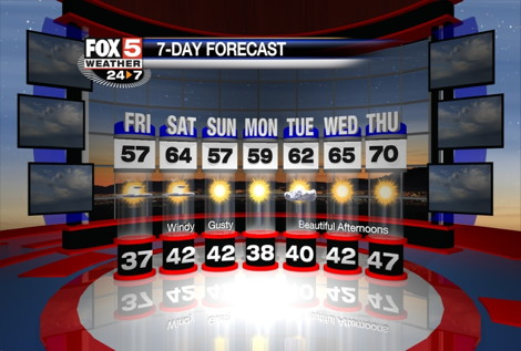 Vegas 5 Day Weather Forecast