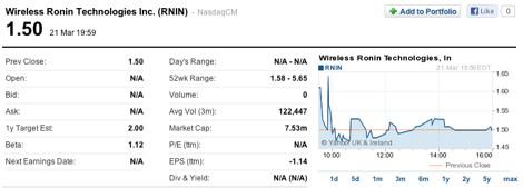 rnin new low
