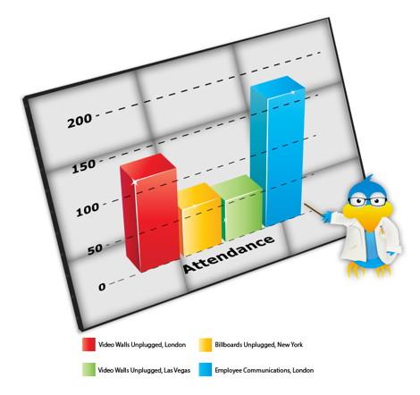 TLS_attendance_graph 470